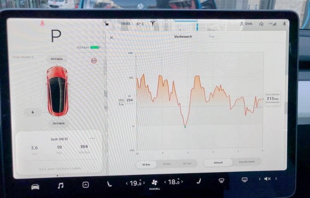Tesla Model 3 Verbrauch