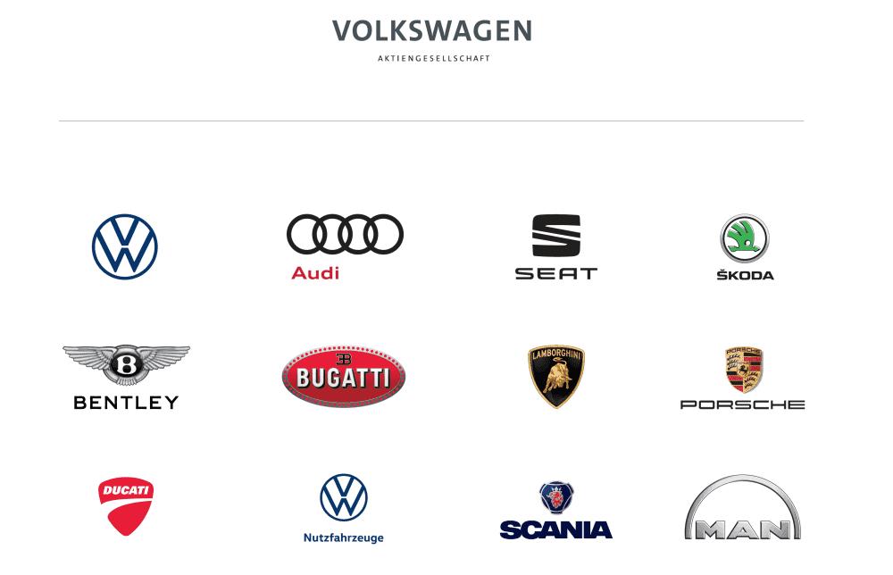 Volkswagen Konzernmarken
