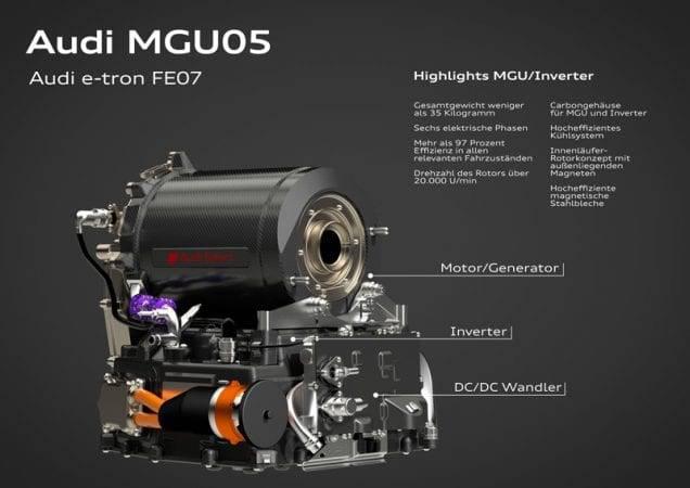MGU05 Audi